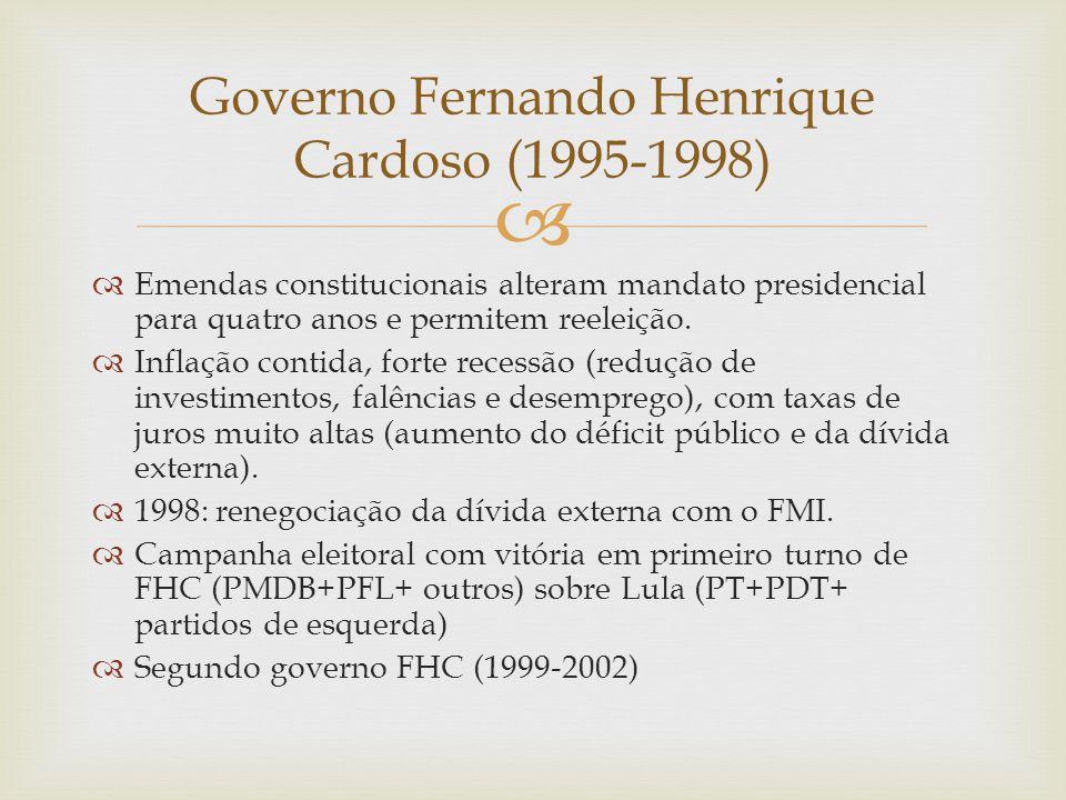   Emendas constitucionais alteram mandato presidencial para quatro anos e permitem reeleição.  Inflação contida, forte recessão (redução de investi