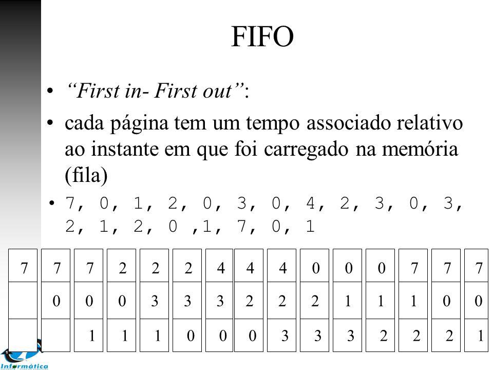 """FIFO """"First in- First out"""": cada página tem um tempo associado relativo ao instante em que foi carregado na memória (fila) 7, 0, 1, 2, 0, 3, 0, 4, 2,"""
