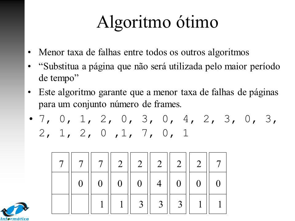 """Algoritmo ótimo Menor taxa de falhas entre todos os outros algoritmos """"Substitua a página que não será utilizada pelo maior período de tempo"""" Este alg"""