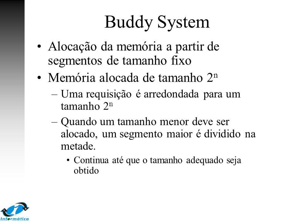 Buddy System Alocação da memória a partir de segmentos de tamanho fixo Memória alocada de tamanho 2 n –Uma requisição é arredondada para um tamanho 2