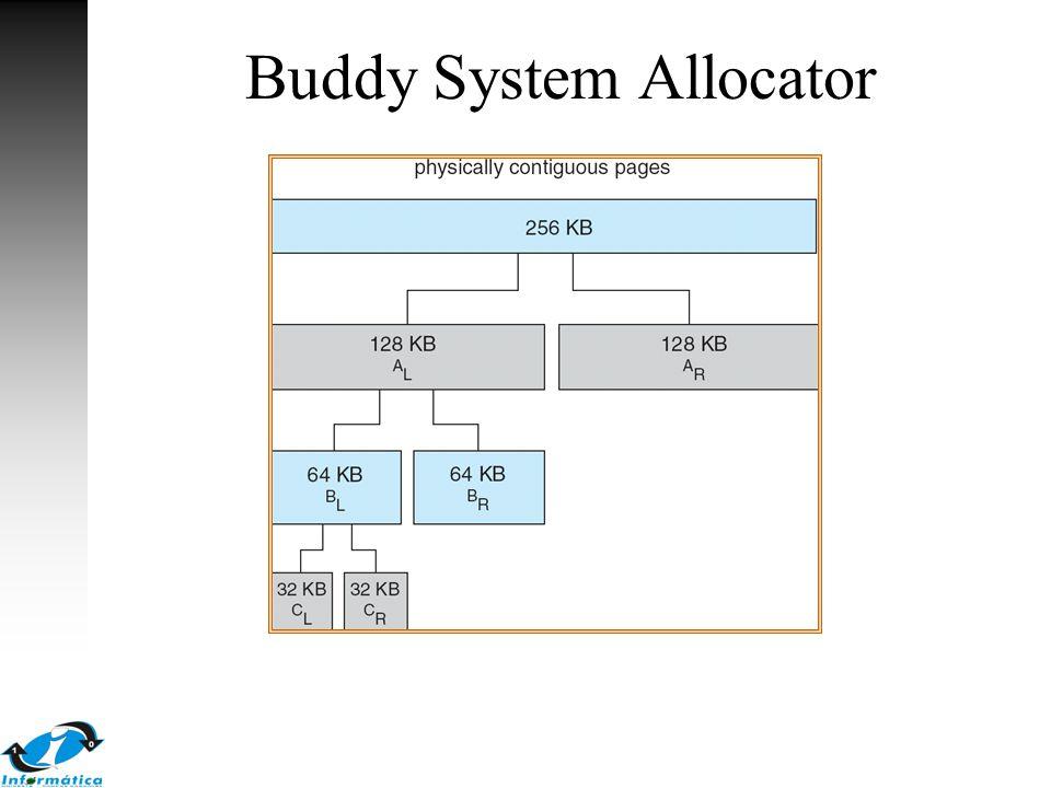 Buddy System Allocator