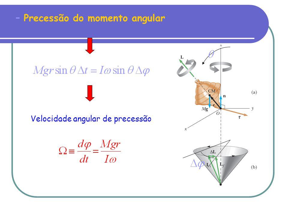 - Precessão do momento angular Velocidade angular de precessão