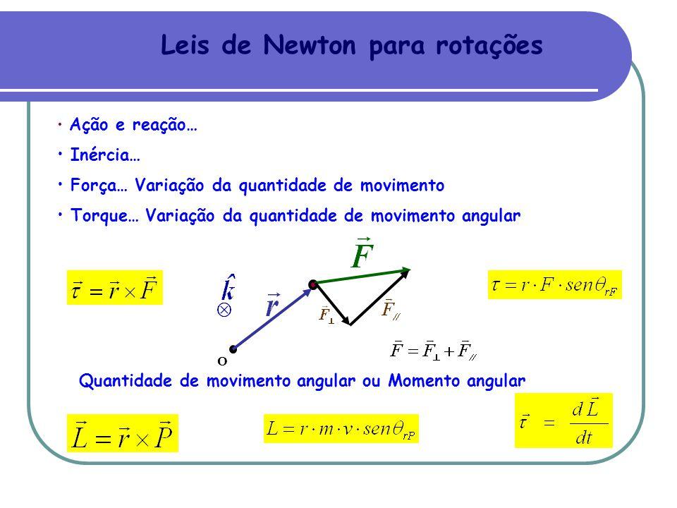 Leis de Newton para rotações Ação e reação… Inércia… Força… Variação da quantidade de movimento Torque… Variação da quantidade de movimento angular Qu
