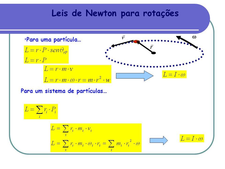 P = m v L = I  momento linear momento angular F = m a  = I  força torque I = m R 2 massa momento de inércia m Translação Rotação