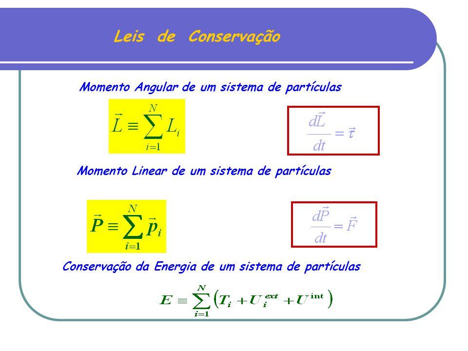 Leis de Conservação Momento Linear de um sistema de partículas Conservação da Energia de um sistema de partículas Momento Angular de um sistema de par
