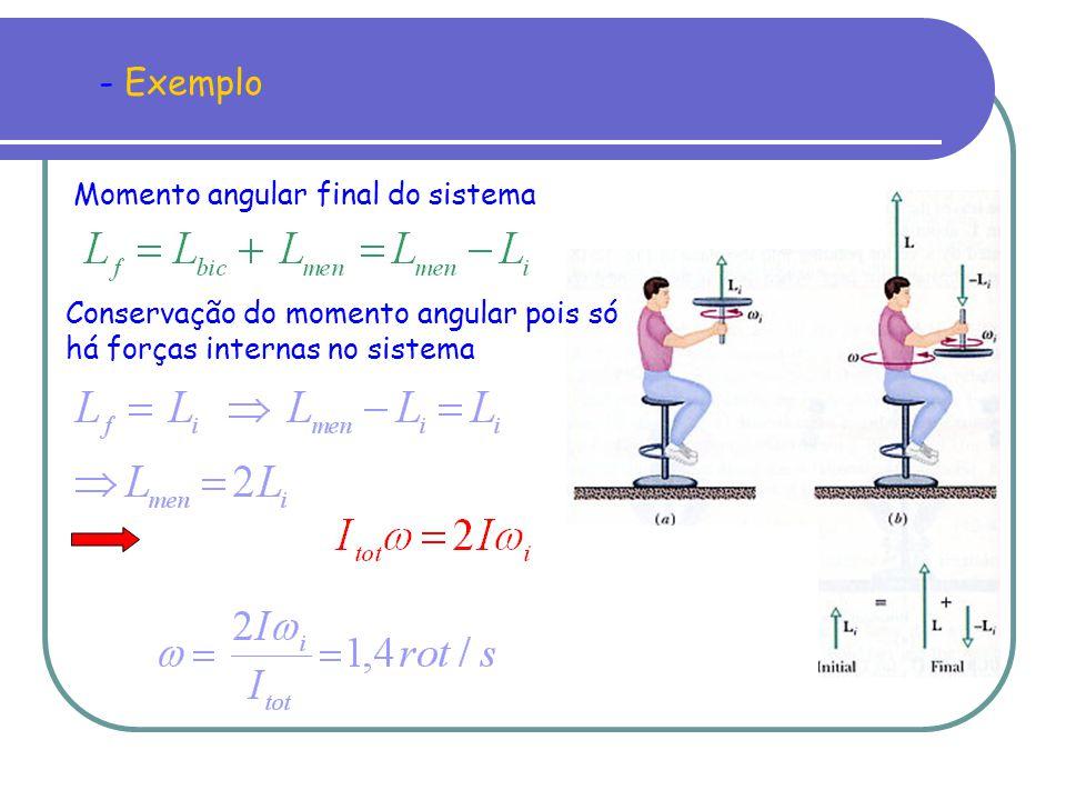 Conservação do momento angular pois só há forças internas no sistema Momento angular final do sistema - Exemplo