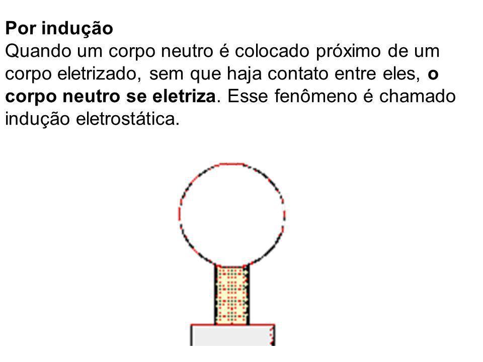 Por indução Quando um corpo neutro é colocado próximo de um corpo eletrizado, sem que haja contato entre eles, o corpo neutro se eletriza. Esse fenôme