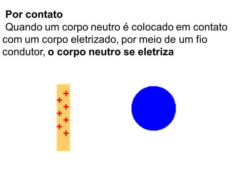 Por contato Quando um corpo neutro é colocado em contato com um corpo eletrizado, por meio de um fio condutor, o corpo neutro se eletriza