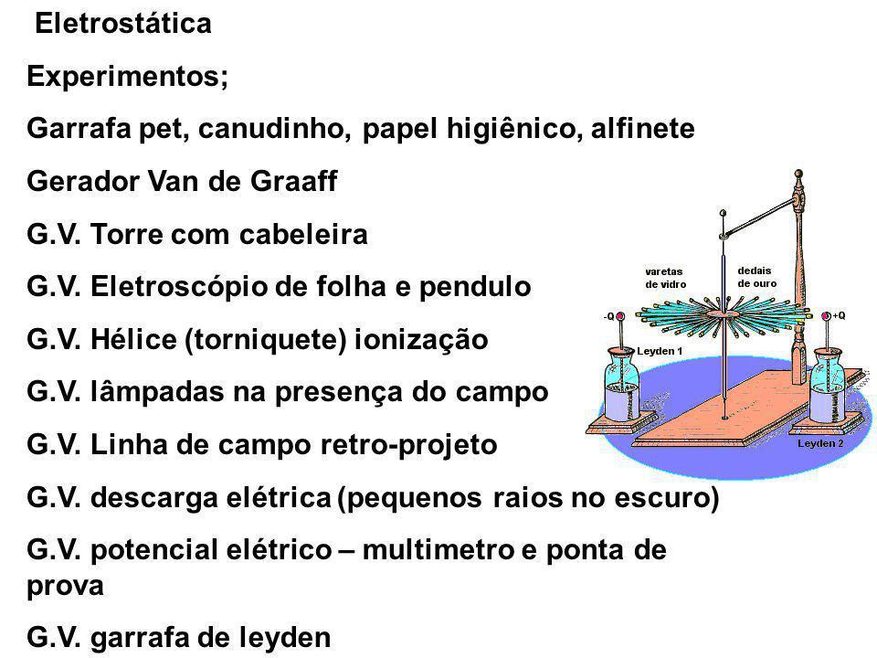 Eletrostática Experimentos; Garrafa pet, canudinho, papel higiênico, alfinete Gerador Van de Graaff G.V. Torre com cabeleira G.V. Eletroscópio de folh