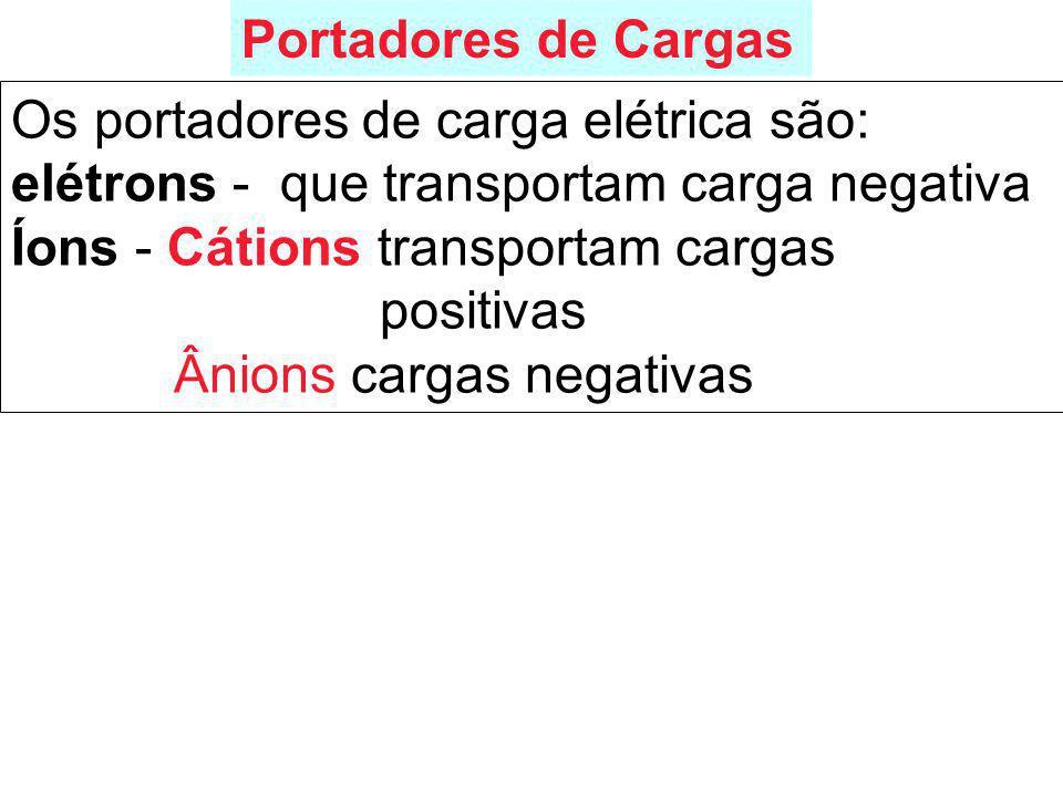 Os portadores de carga elétrica são: elétrons - que transportam carga negativa Íons - Cátions transportam cargas positivas Ânions cargas negativas Por