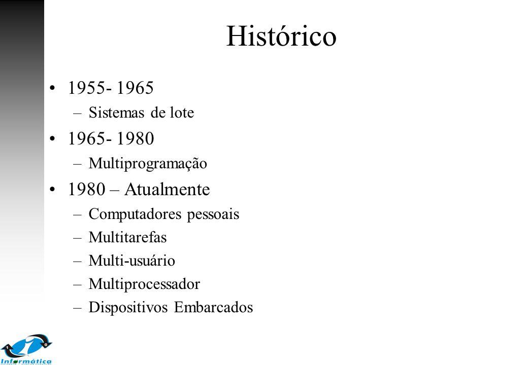 1955- 1965 –Sistemas de lote 1965- 1980 –Multiprogramação 1980 – Atualmente –Computadores pessoais –Multitarefas –Multi-usuário –Multiprocessador –Dis