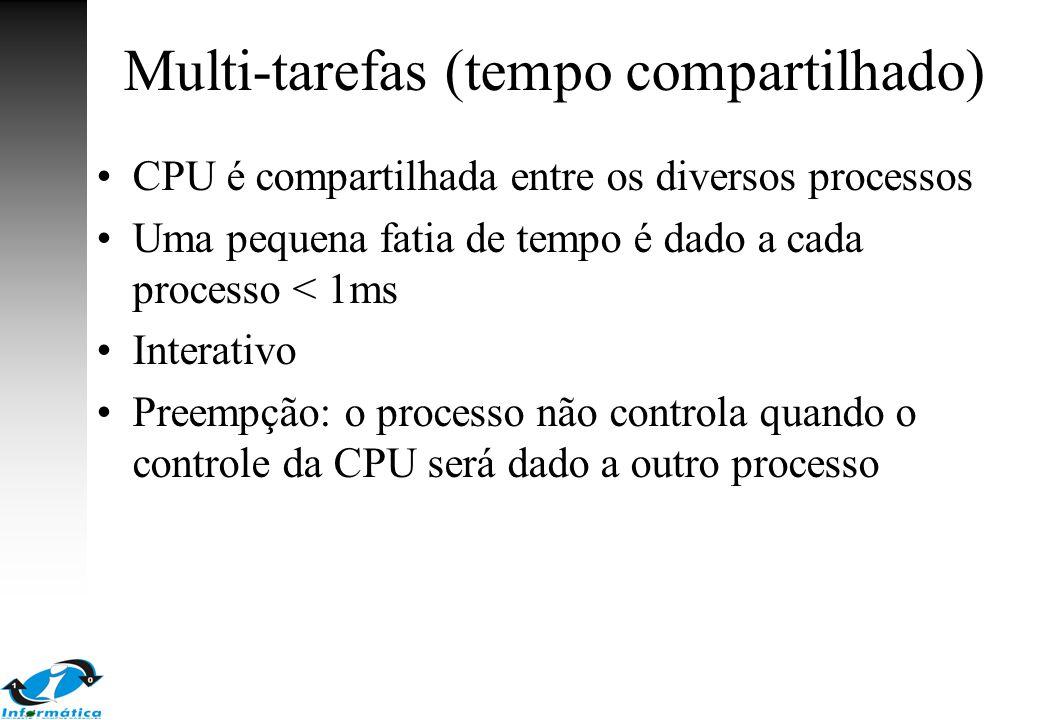Multi-tarefas (tempo compartilhado) CPU é compartilhada entre os diversos processos Uma pequena fatia de tempo é dado a cada processo < 1ms Interativo