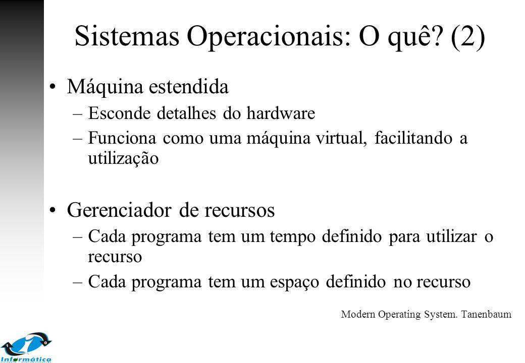 Sistemas Operacionais: O quê? (2) Máquina estendida –Esconde detalhes do hardware –Funciona como uma máquina virtual, facilitando a utilização Gerenci
