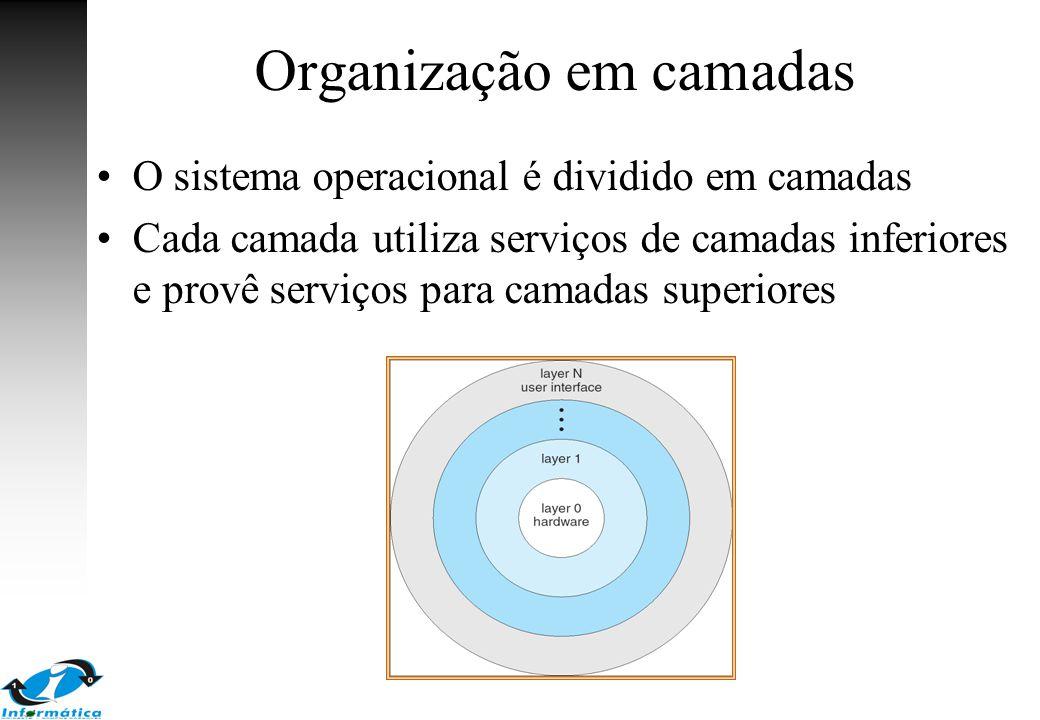 Organização em camadas O sistema operacional é dividido em camadas Cada camada utiliza serviços de camadas inferiores e provê serviços para camadas su