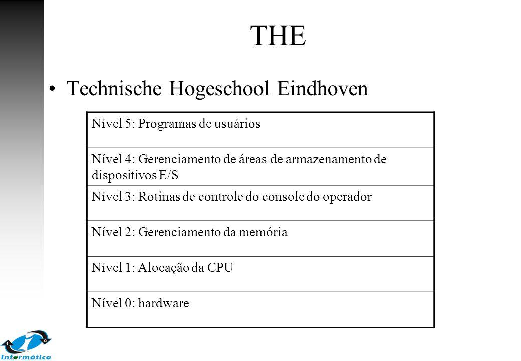 THE Technische Hogeschool Eindhoven Nível 5: Programas de usuários Nível 4: Gerenciamento de áreas de armazenamento de dispositivos E/S Nível 3: Rotin