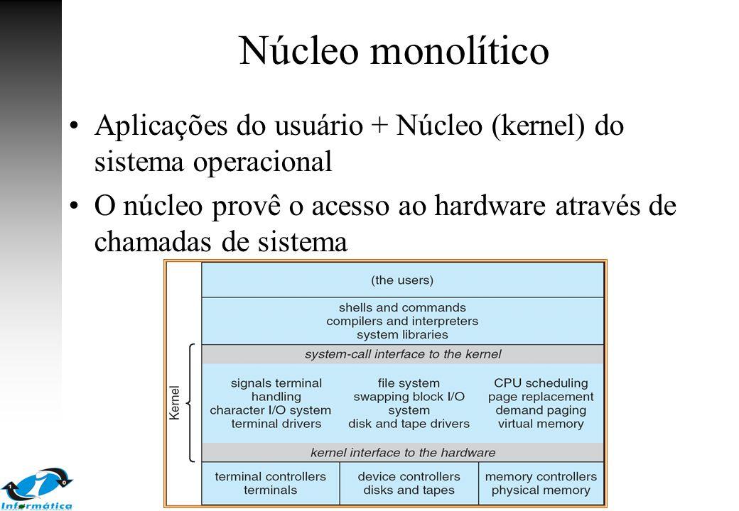 Núcleo monolítico Aplicações do usuário + Núcleo (kernel) do sistema operacional O núcleo provê o acesso ao hardware através de chamadas de sistema