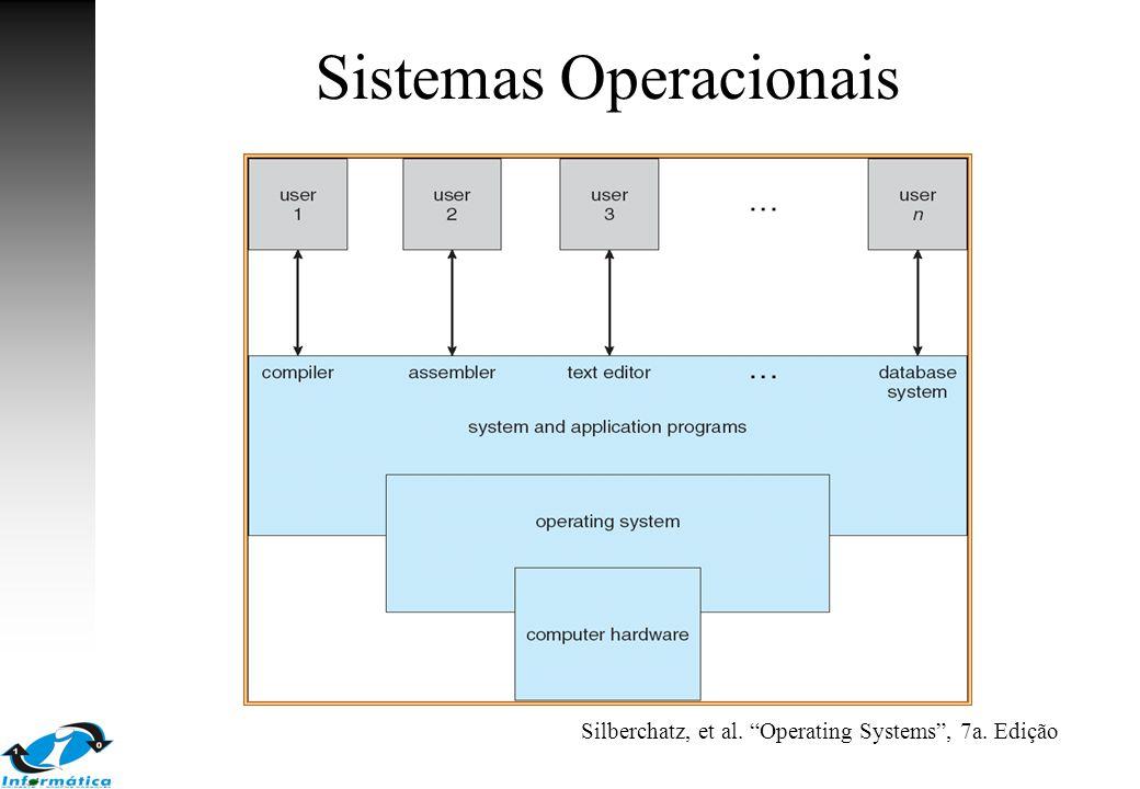 Chamadas de sistema Interface de programação entre applicações e sistema operacional Normalmente acessada via API(application programming interface) ao invés do acesso direto à chamadas de sistema –Exemplos: Win32 POSIX Unix Por que utilizar APIs e não chamadas de sistema.