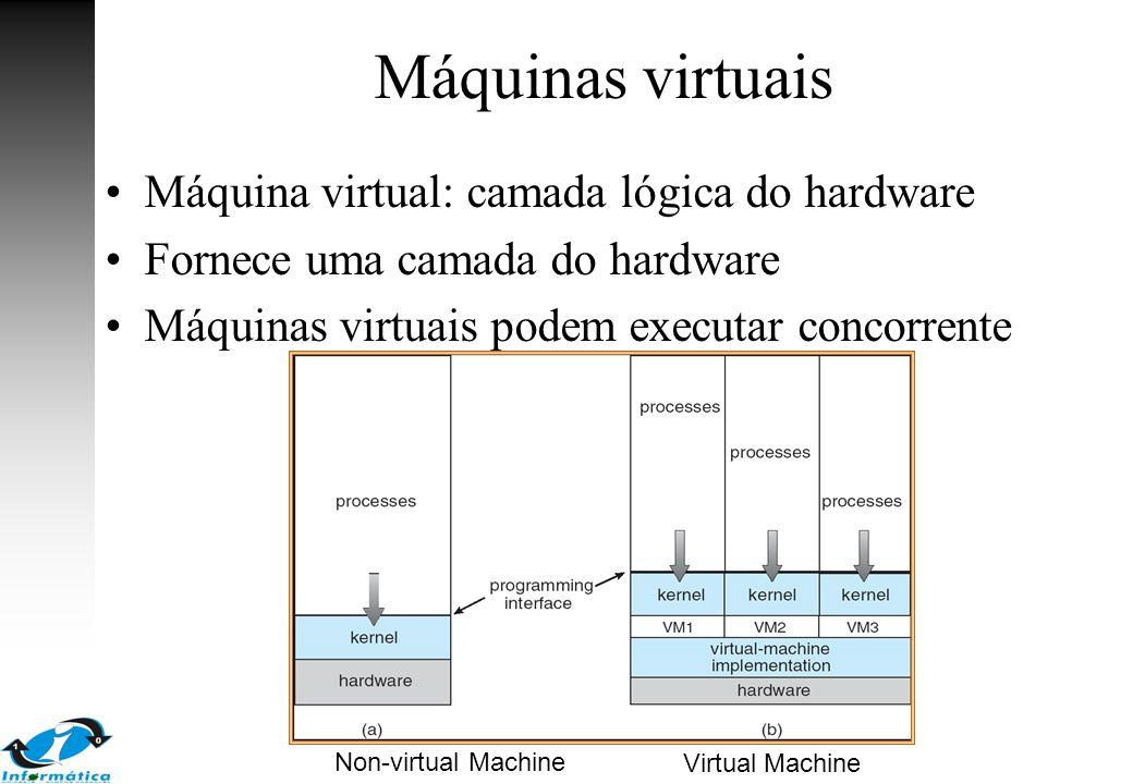 Máquinas virtuais Máquina virtual: camada lógica do hardware Fornece uma camada do hardware Máquinas virtuais podem executar concorrente Non-virtual M