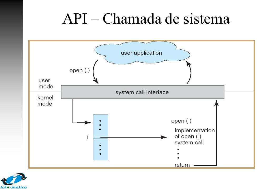 API – Chamada de sistema