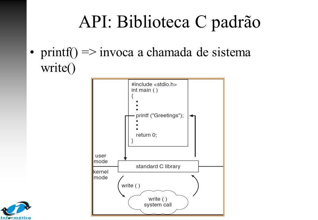 API: Biblioteca C padrão printf() => invoca a chamada de sistema write()