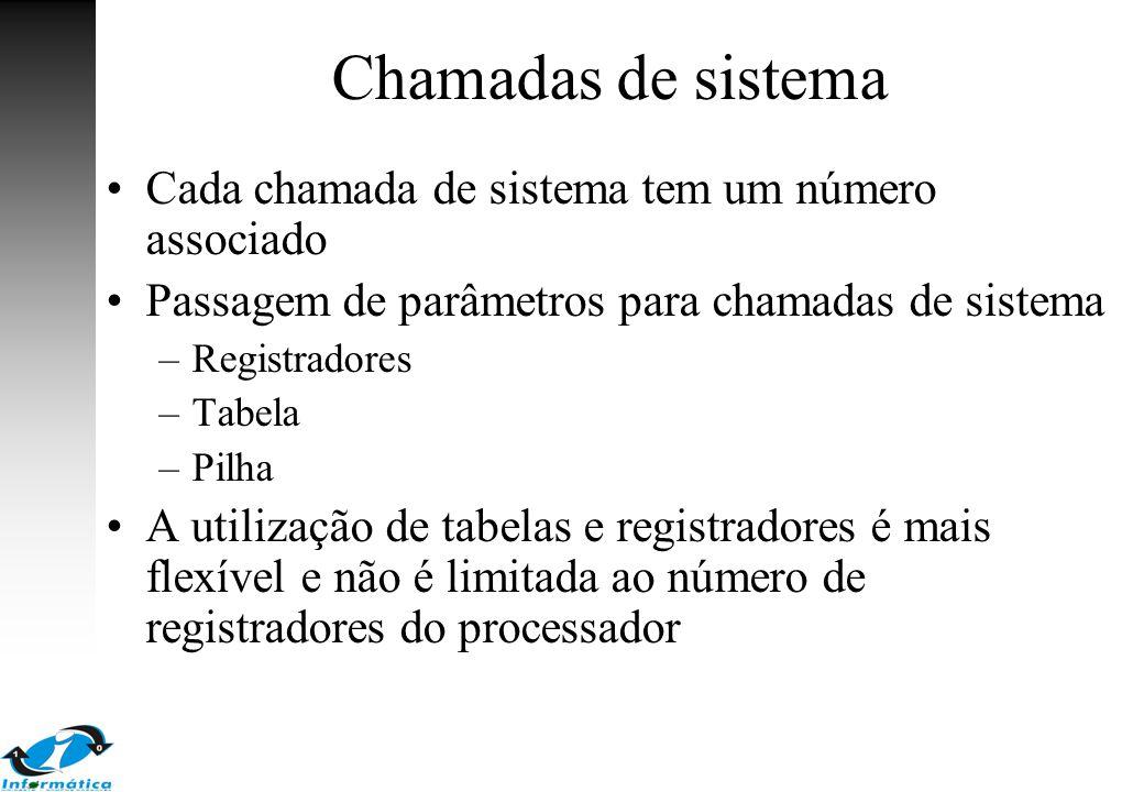 Chamadas de sistema Cada chamada de sistema tem um número associado Passagem de parâmetros para chamadas de sistema –Registradores –Tabela –Pilha A ut