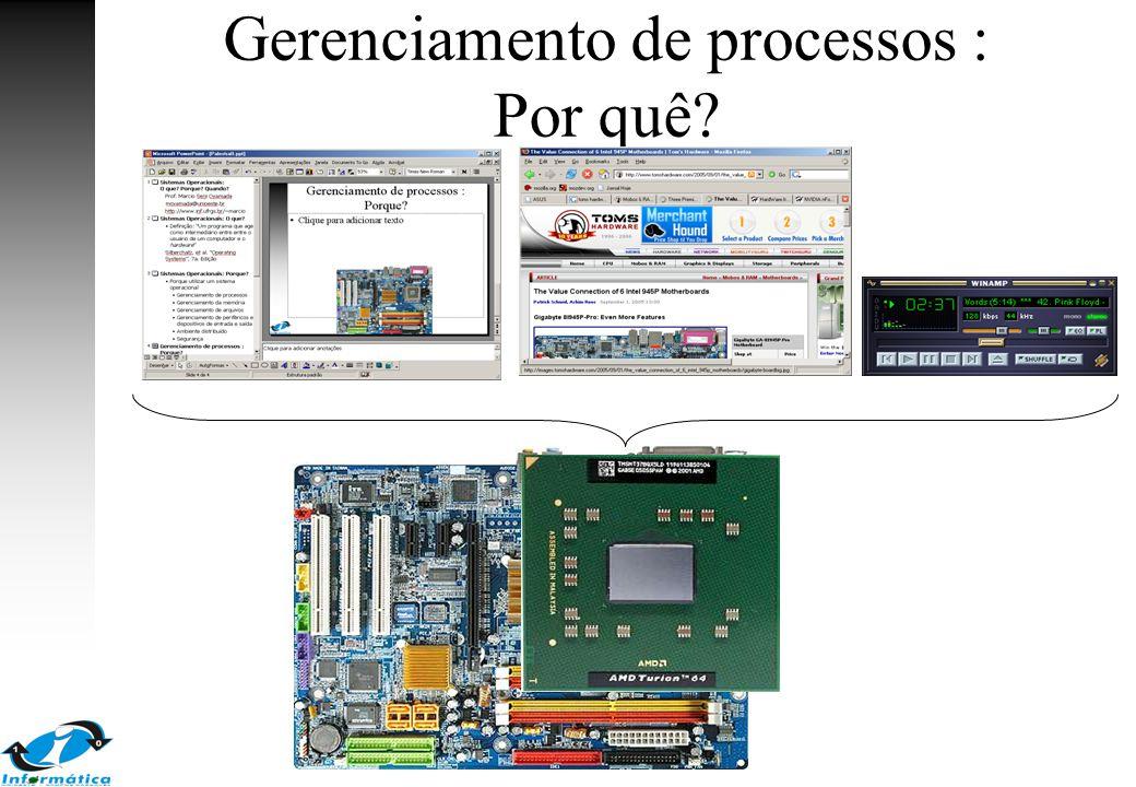 Gerenciamento de processos : Por quê?