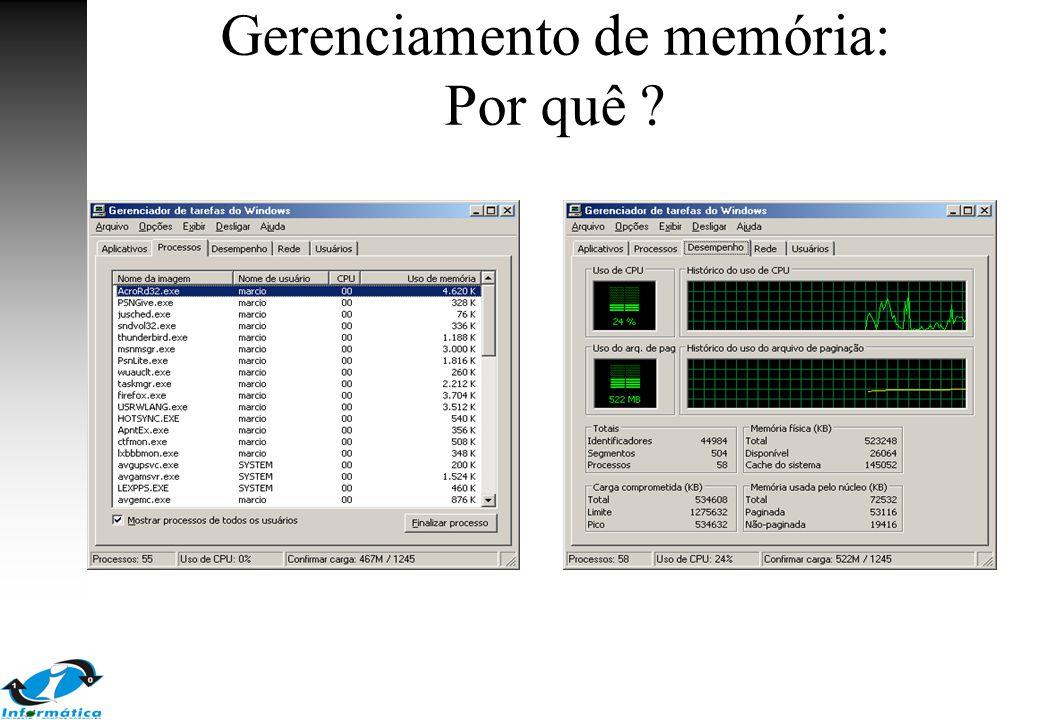 Gerenciamento de memória: Por quê ?