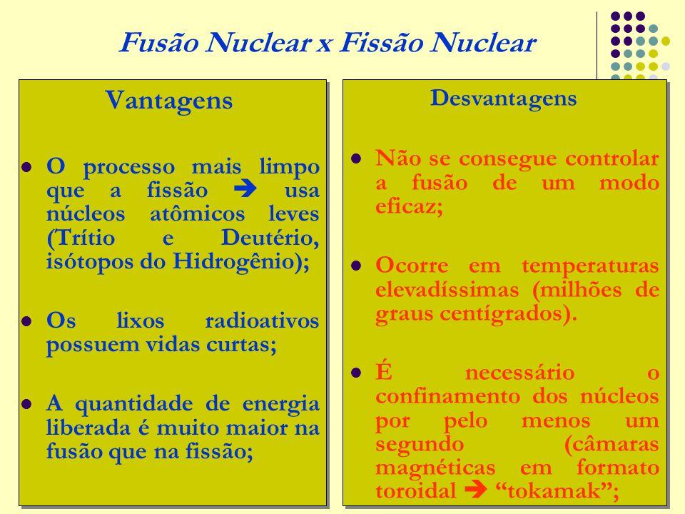Fusão Nuclear x Fissão Nuclear Vantagens O processo mais limpo que a fissão  usa núcleos atômicos leves (Trítio e Deutério, isótopos do Hidrogênio);