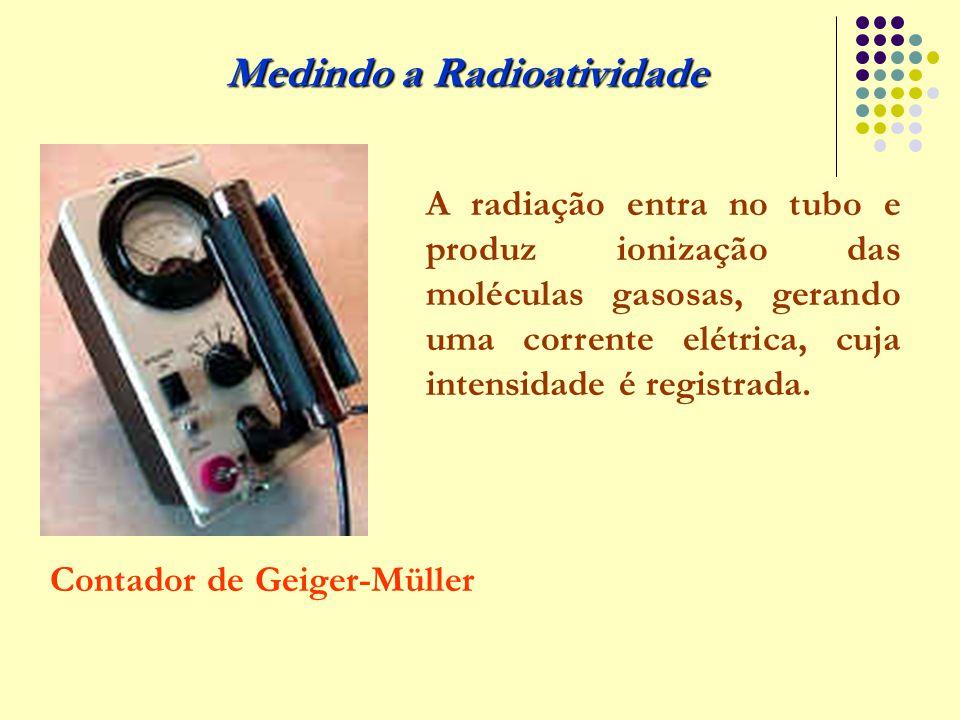 Medindo a Radioatividade Contador de Geiger-Müller A radiação entra no tubo e produz ionização das moléculas gasosas, gerando uma corrente elétrica, c