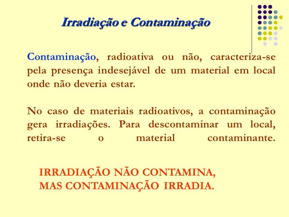 Irradiação e Contaminação Contaminação, radioativa ou não, caracteriza-se pela presença indesejável de um material em local onde não deveria estar. No