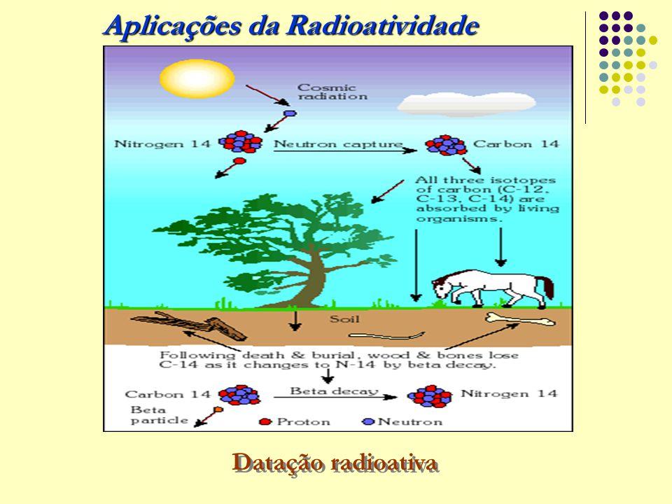 Aplicações da Radioatividade Datação radioativa