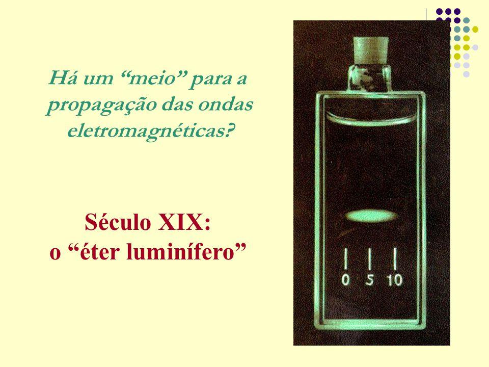"""Há um """"meio"""" para a propagação das ondas eletromagnéticas? Século XIX: o """"éter luminífero"""""""