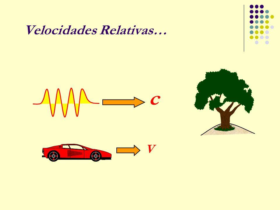 Velocidades Relativas… c V