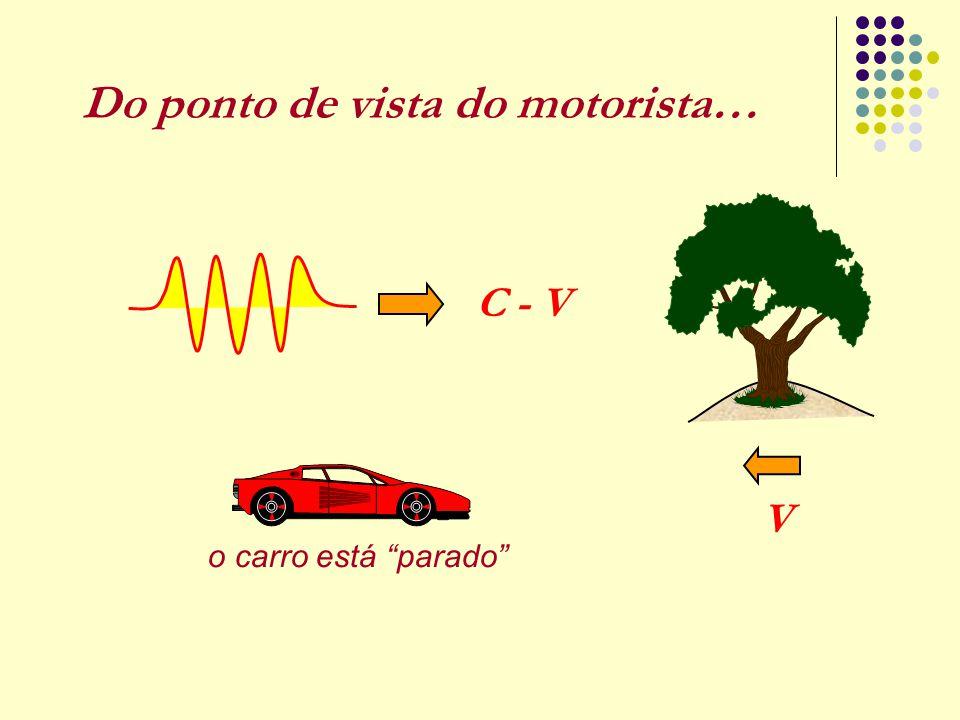 """Do ponto de vista do motorista… V C - V o carro está """"parado"""""""