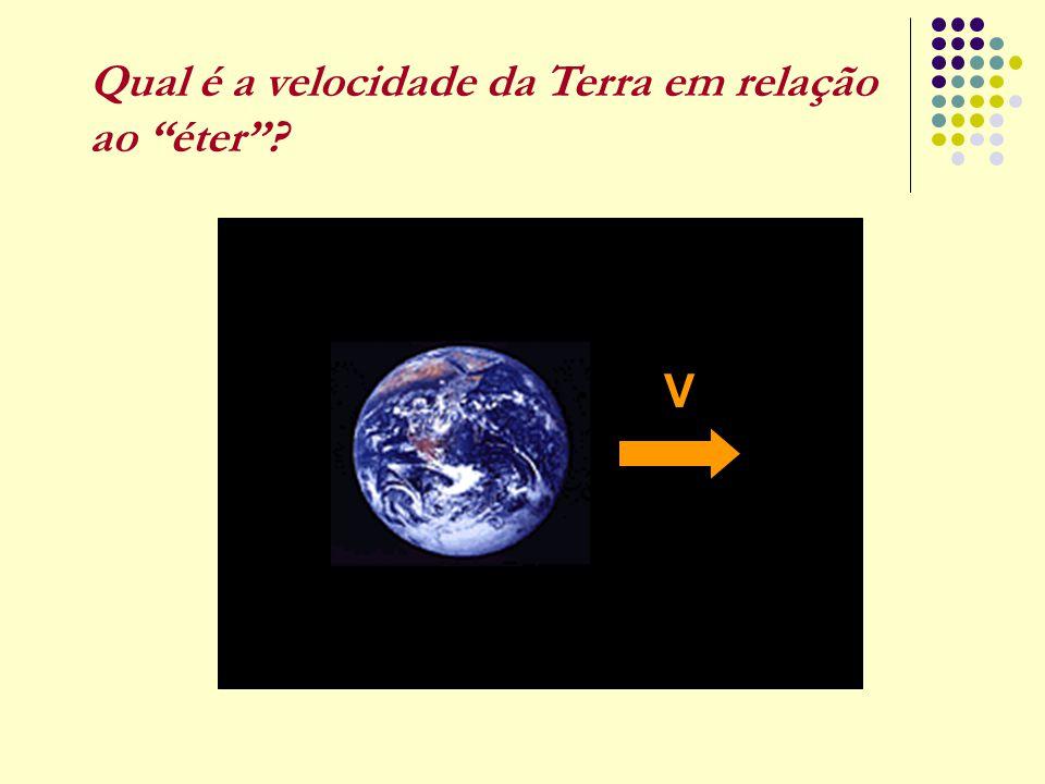 """V Qual é a velocidade da Terra em relação ao """"éter""""?"""