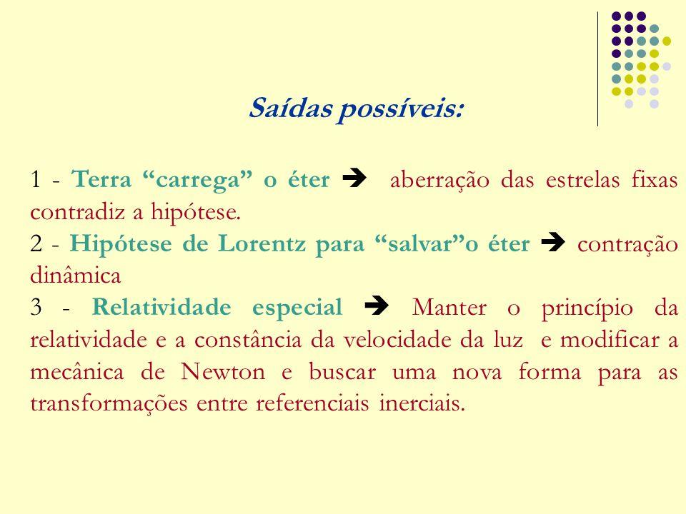 """Saídas possíveis: 1 - Terra """"carrega"""" o éter  aberração das estrelas fixas contradiz a hipótese. 2 - Hipótese de Lorentz para """"salvar""""o éter  contra"""