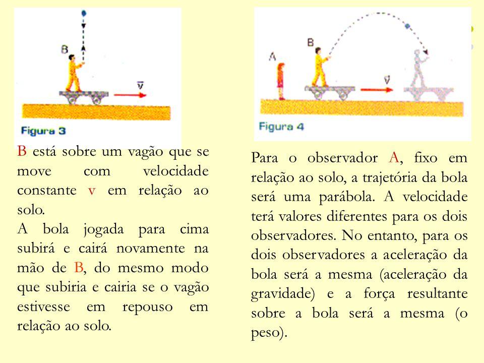B está sobre um vagão que se move com velocidade constante v em relação ao solo. A bola jogada para cima subirá e cairá novamente na mão de B, do mesm