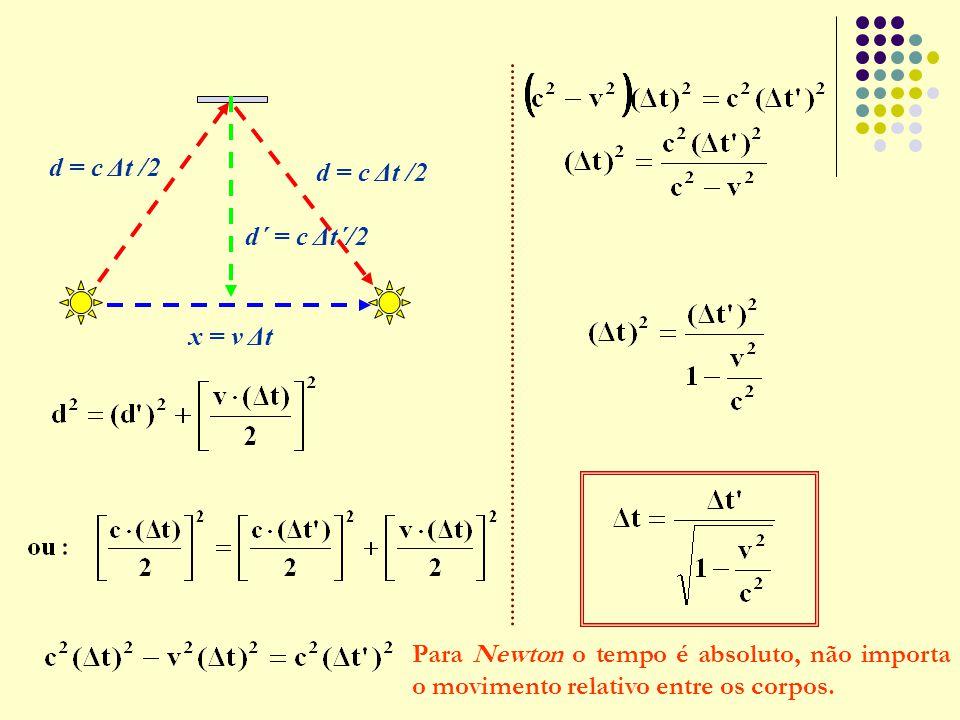 Para Newton o tempo é absoluto, não importa o movimento relativo entre os corpos. d = c Δt /2 d´ = c Δt´/2 x = v Δt
