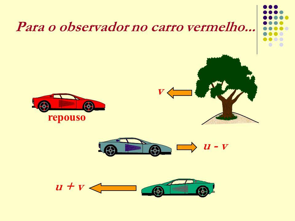 Para o observador no carro vermelho... v u - v repouso u + v