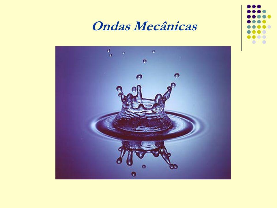 Como conciliar o princípio da relatividade mecânica com a não dependência da velocidade da luz em relação ao movimento da fonte luminosa e ao movimento no éter.