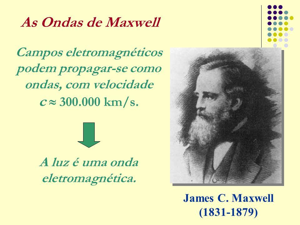 As Ondas de Maxwell James C. Maxwell (1831-1879) Campos eletromagnéticos podem propagar-se como ondas, com velocidade c  300.000 km/s. A luz é uma on