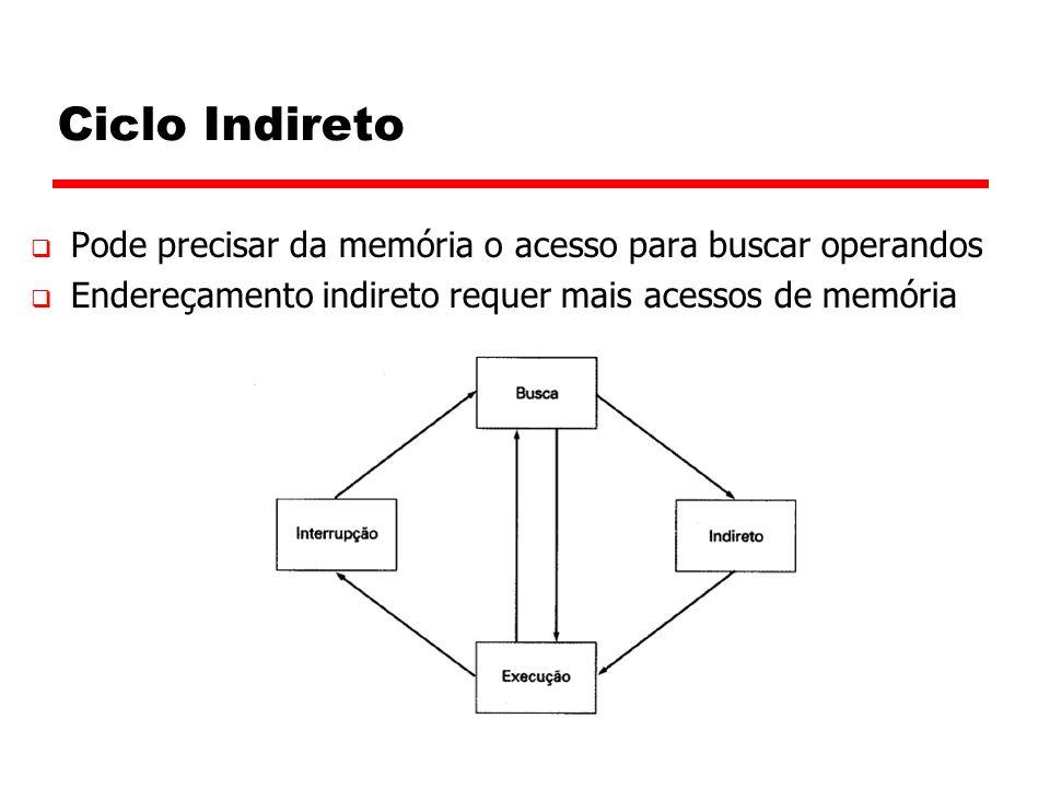 Ciclo Indireto  Pode precisar da memória o acesso para buscar operandos  Endereçamento indireto requer mais acessos de memória