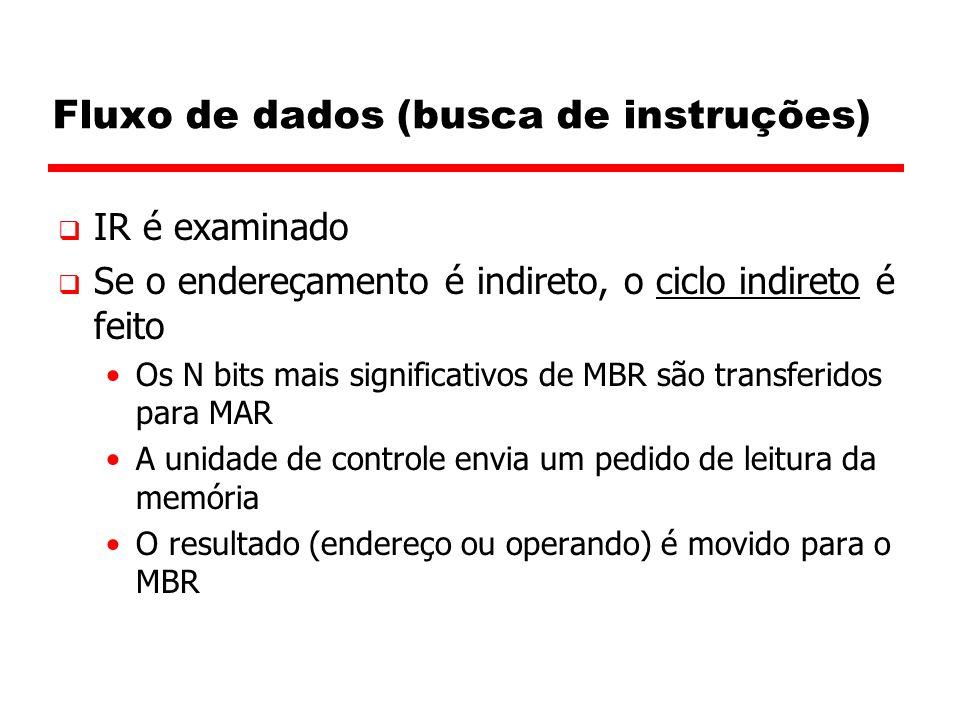 Fluxo de dados (busca de instruções)  IR é examinado  Se o endereçamento é indireto, o ciclo indireto é feito Os N bits mais significativos de MBR s