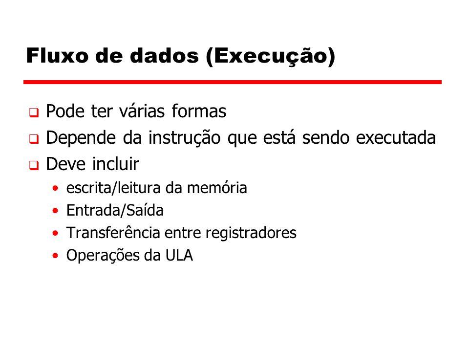 Fluxo de dados (Execução)  Pode ter várias formas  Depende da instrução que está sendo executada  Deve incluir escrita/leitura da memória Entrada/S