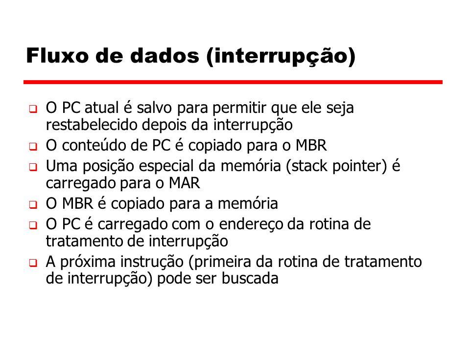 Fluxo de dados (interrupção)  O PC atual é salvo para permitir que ele seja restabelecido depois da interrupção  O conteúdo de PC é copiado para o M