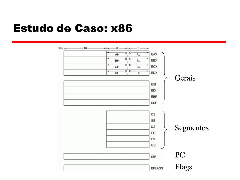Estudo de Caso: x86 Gerais Segmentos PC Flags