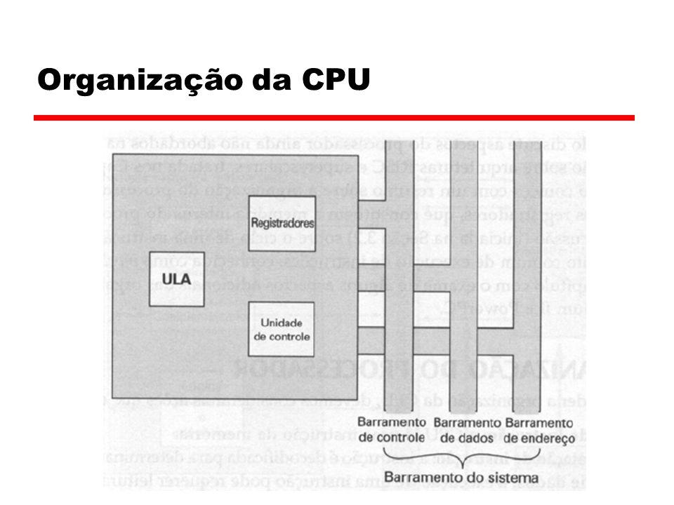 Organização da CPU