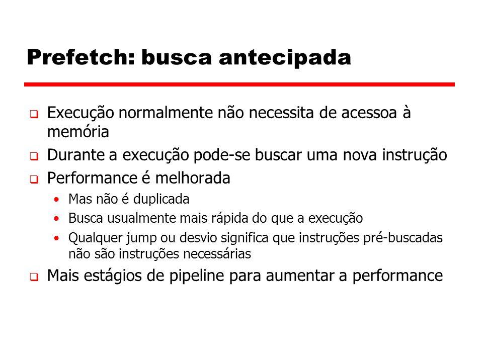 Prefetch: busca antecipada  Execução normalmente não necessita de acessoa à memória  Durante a execução pode-se buscar uma nova instrução  Performa