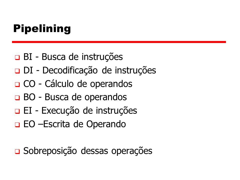 Pipelining  BI - Busca de instruções  DI - Decodificação de instruções  CO - Cálculo de operandos  BO - Busca de operandos  EI - Execução de inst