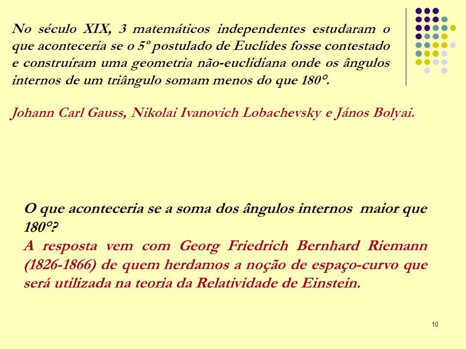 10 Johann Carl Gauss, Nikolai Ivanovich Lobachevsky e János Bolyai. No século XIX, 3 matemáticos independentes estudaram o que aconteceria se o 5º pos